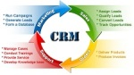 Betaalbare CRM Consultants